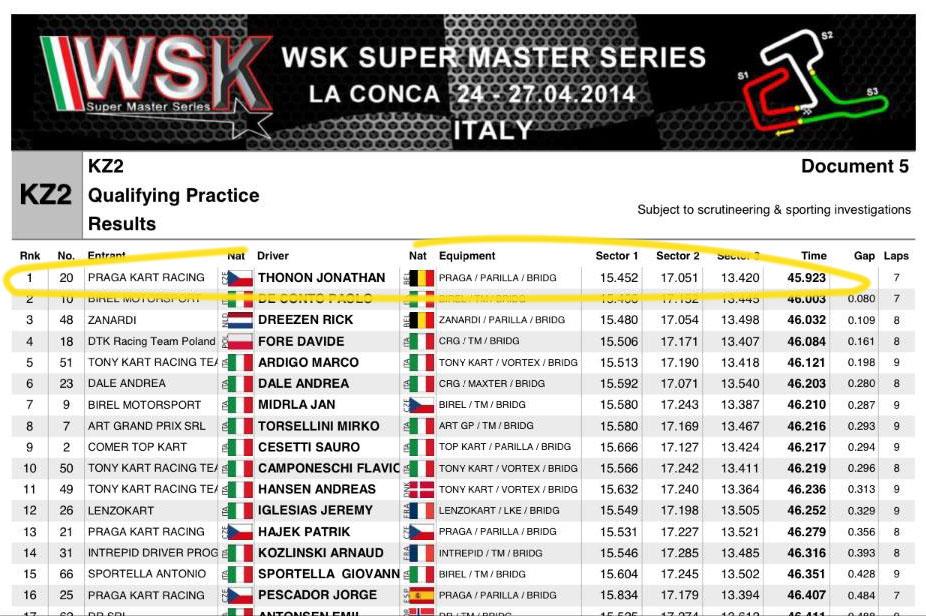 WSK Super Master Series - La Conca (ITA)